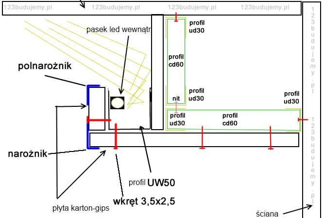 http://123budujemy.pl/wp-content/uploads/2012/04/konstrukcja.jpg