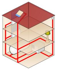200px-Intelligent_building_system-diagram