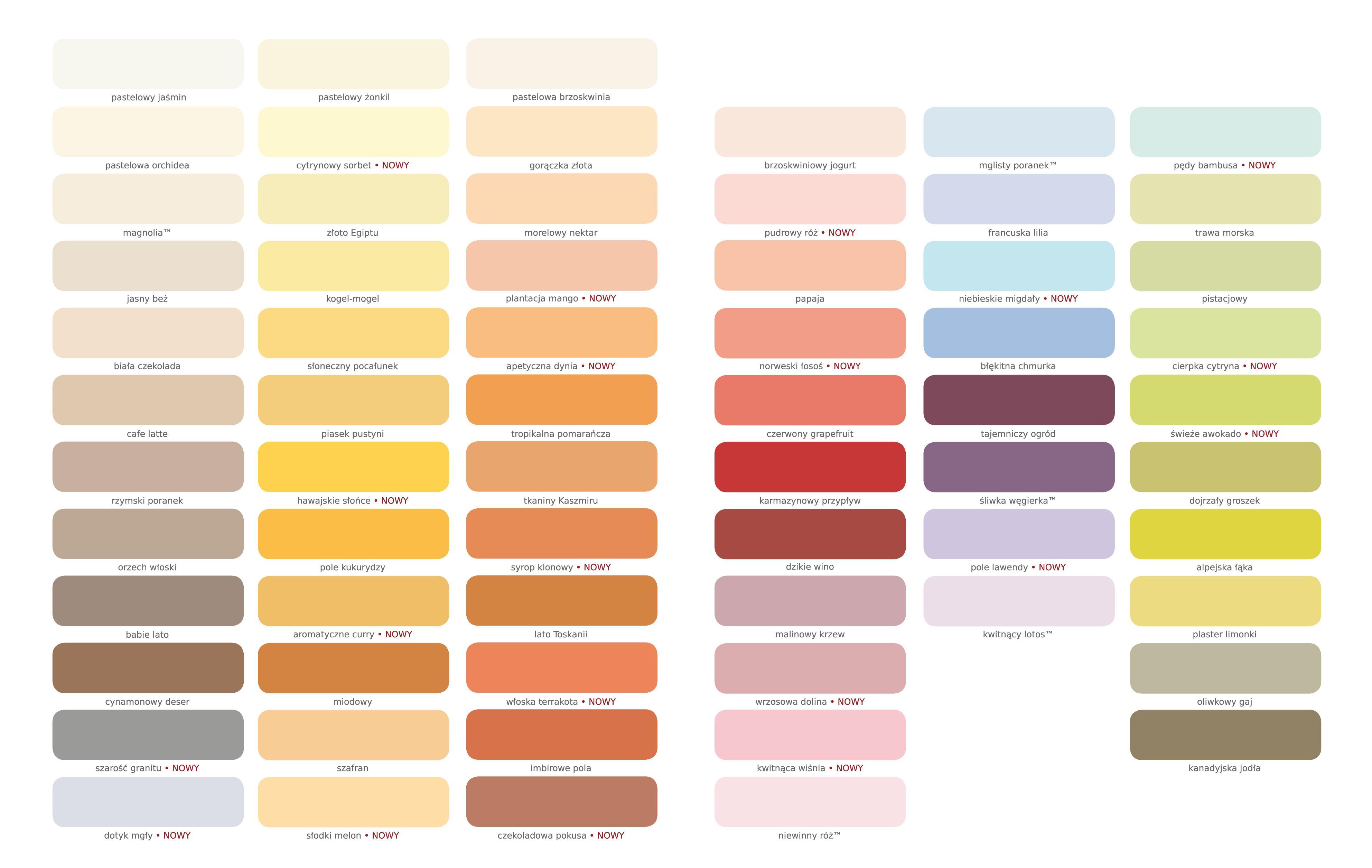 Bardzo dobryFantastyczny Dulux Kolory swiata tabela kolorow - 123budujemy PD26