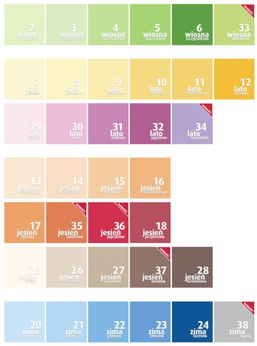 tabela kolorow nobiles 4 pory roku