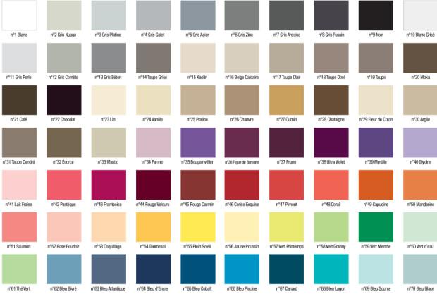 COLORISSIM kolory
