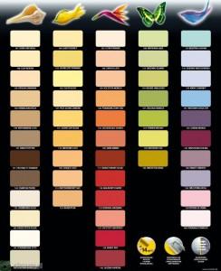 sciezka barwy natury tabela kolorów