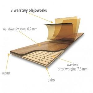 finishparkiet-budowa-klepki-olejowana-parkiet-pl